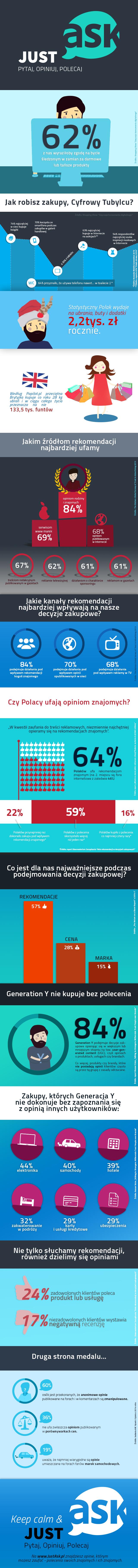 JUSTask_infografika